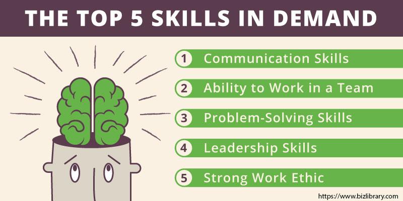 Soft Skills Topics